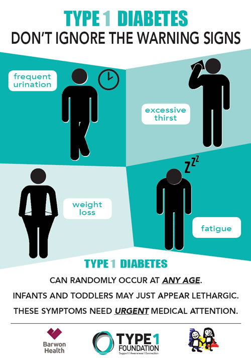 Type 1 Diabetes: Know the Warning Signs